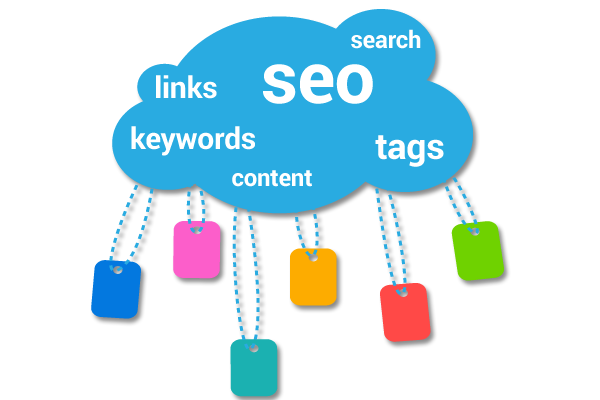 search engine optimization in chennai